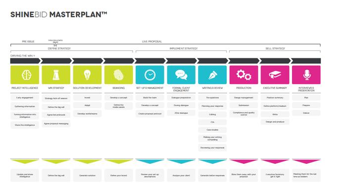 sb-masterplan