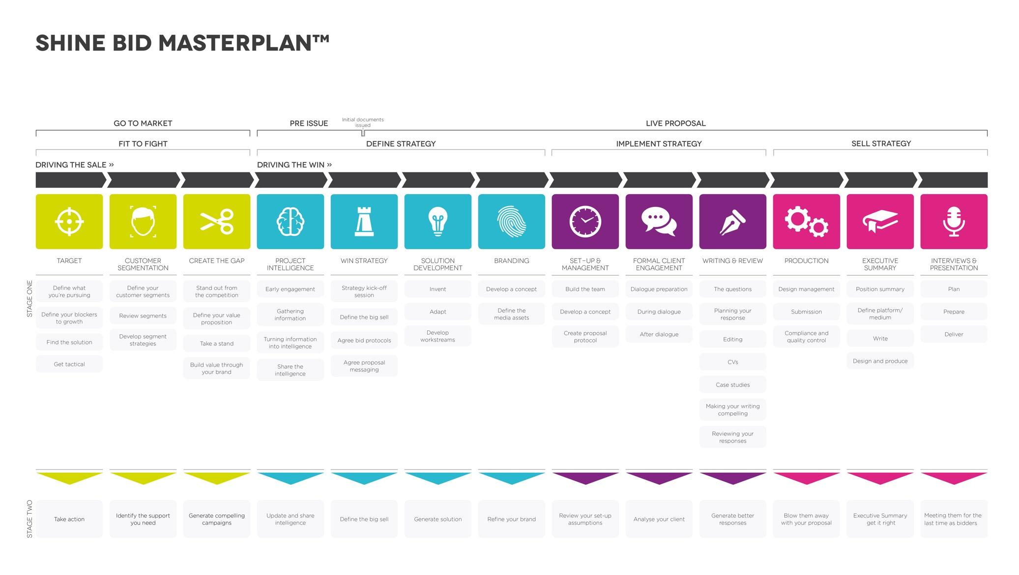 sb-masterplan@3x